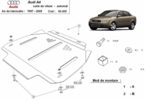 Scut cutie de viteza automata Audi A4 2 2001 - 2005