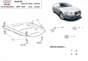 Scut cutie de viteza manuala Audi A4 3 2005 - 2008