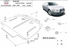 Scut cutie de viteza automata Audi A4 3 2005 - 2008