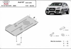 Scut cutie metalic Audi Q7 dupa 2006